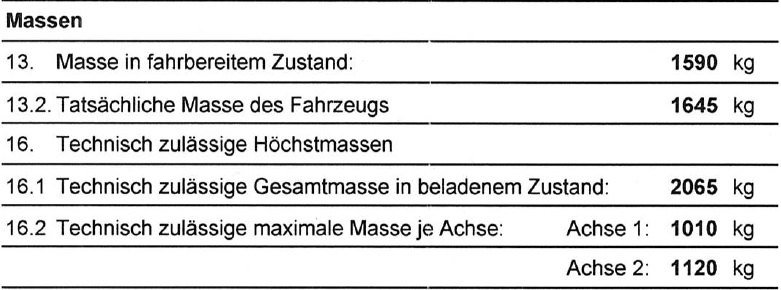 BMW F21 M135i xDrive CoC Massen.jpg