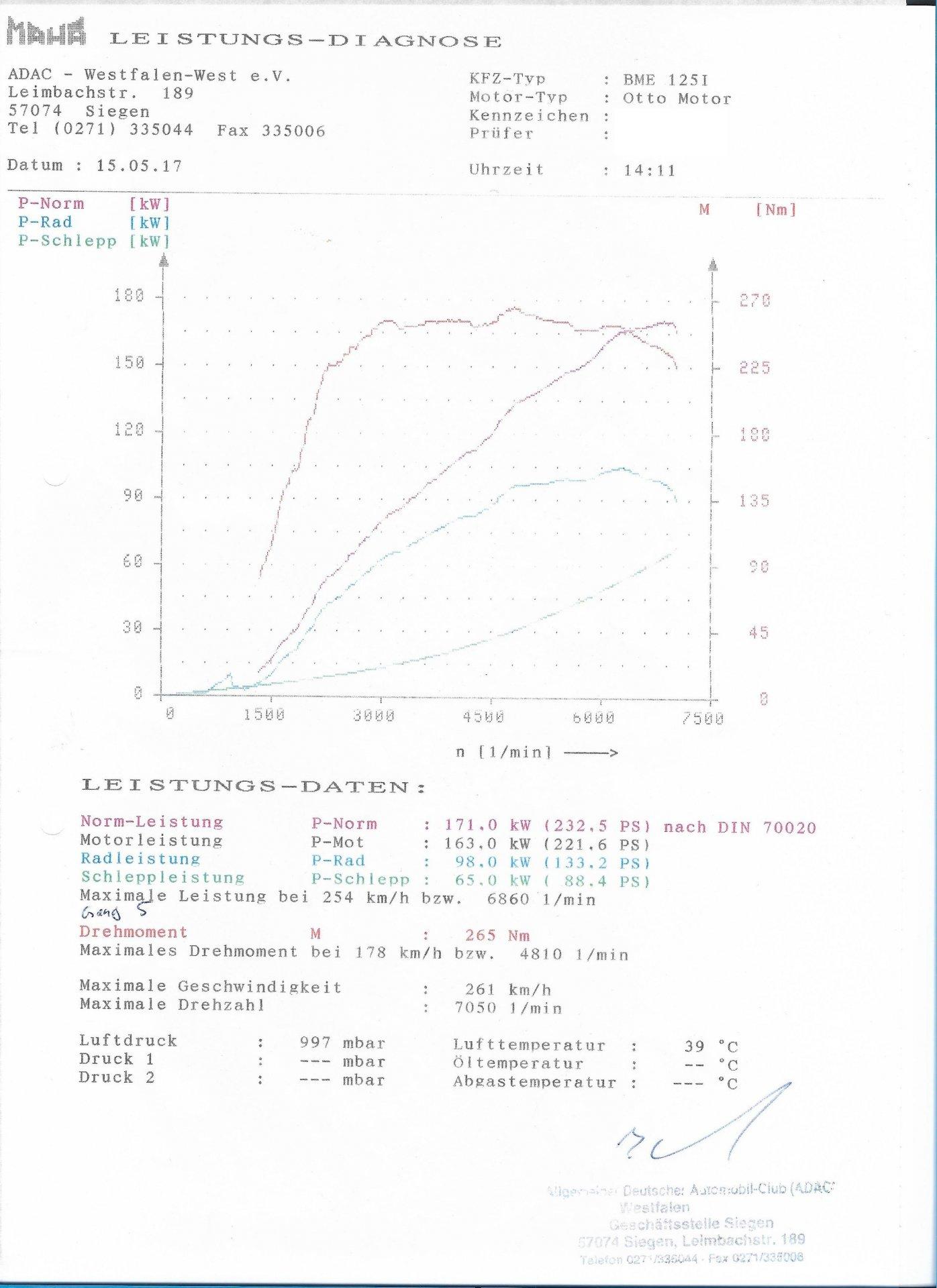 Leistungsdiagramm 001.jpg