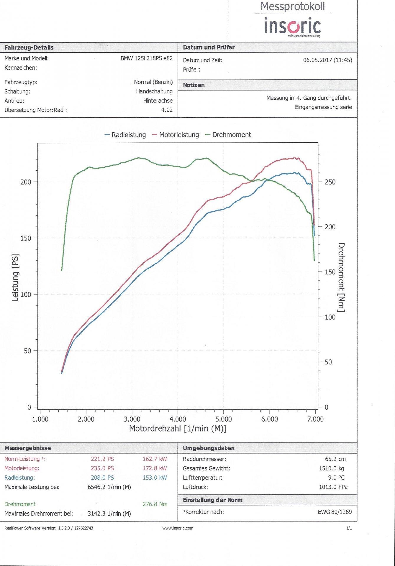 Alles zu: 125i Entdrosselung / Kennfeldoptimierung usw | Seite 163 ...