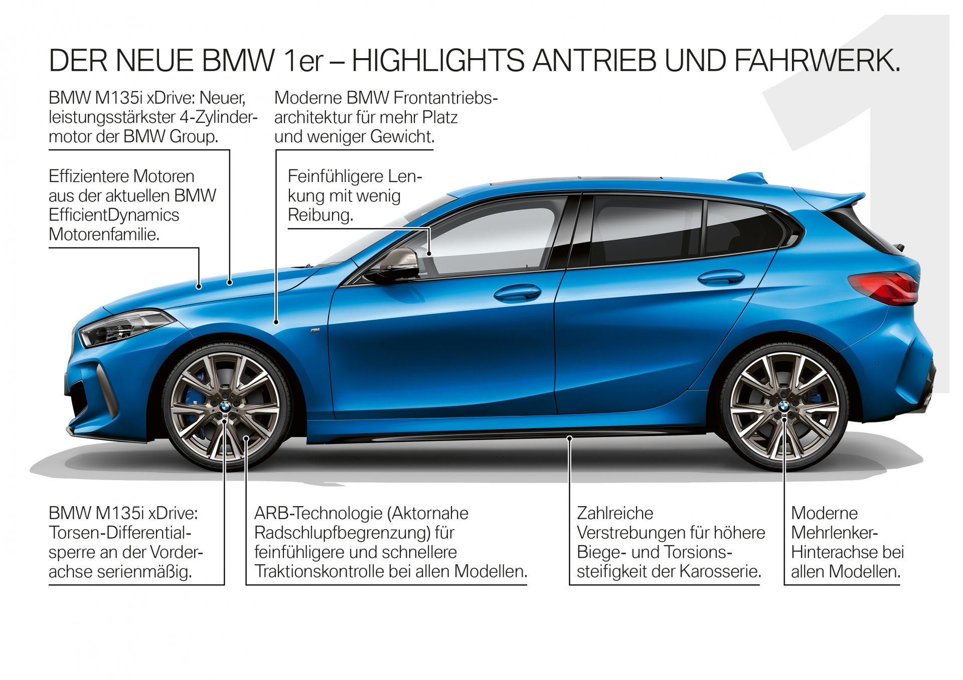 P90349667_highRes_the-all-new-bmw-1-se.jpg
