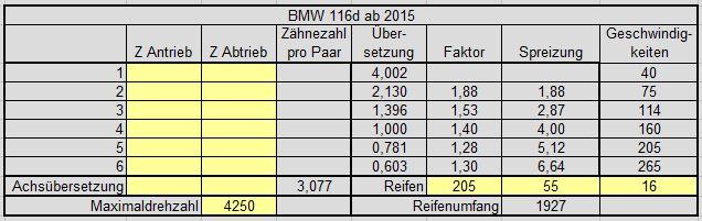Uebersetzung_BMW_116d_manuell.JPG
