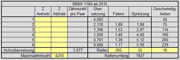 Uebersetzung_BMW_118d_manuell.JPG