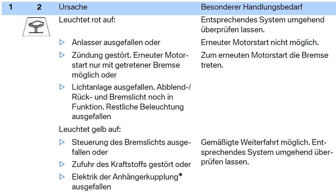 Ziemlich WHMIS Symbole Und Bedeutungen Arbeitsblatt Zeitgenössisch ...